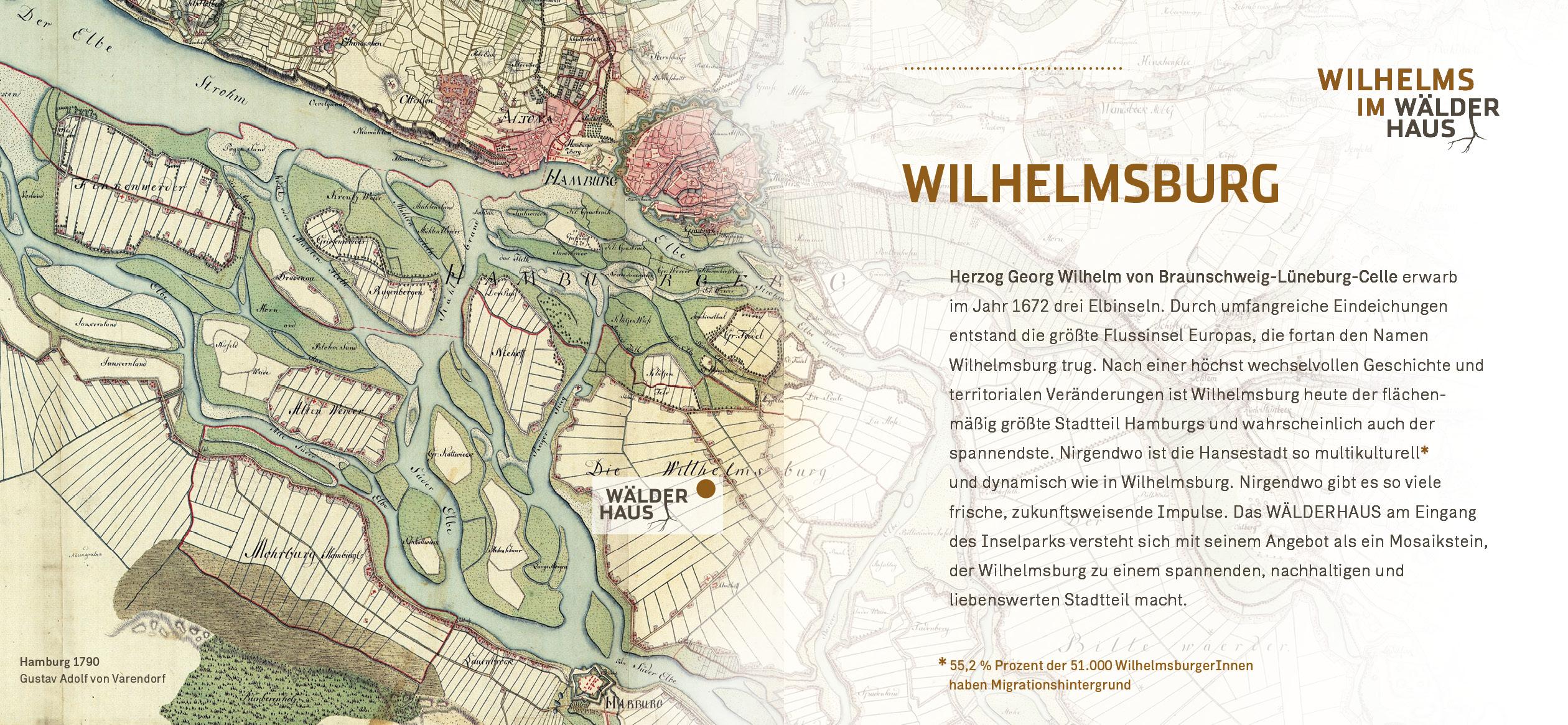 Historisches zu Wilhelmsburg