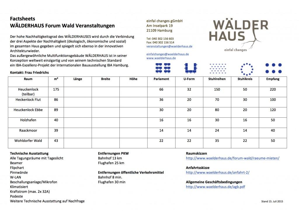 factsheet_waelderhaus